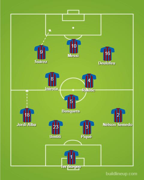6648bd0118 Barcelona  o camaleão tático de Valverde com um super-Messi ...