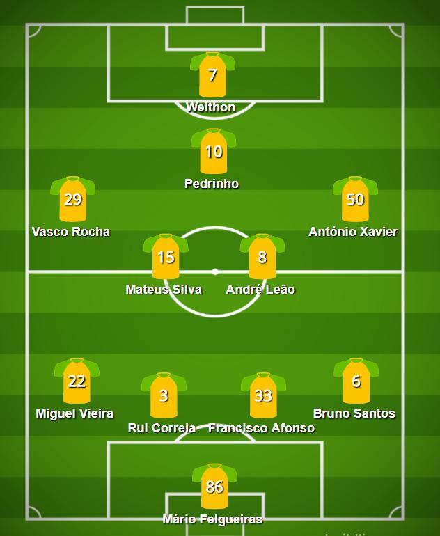 Paços Ferreira eficaz vence Moreirense, num jogo com cinco golos — Crónica