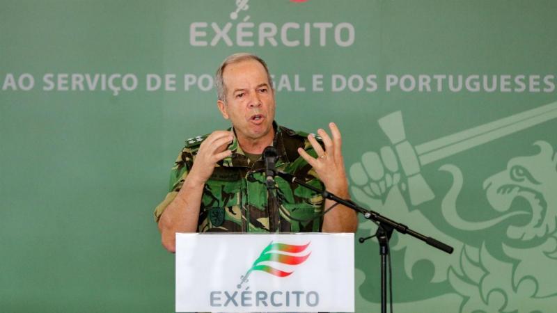 Rovisco Duarte