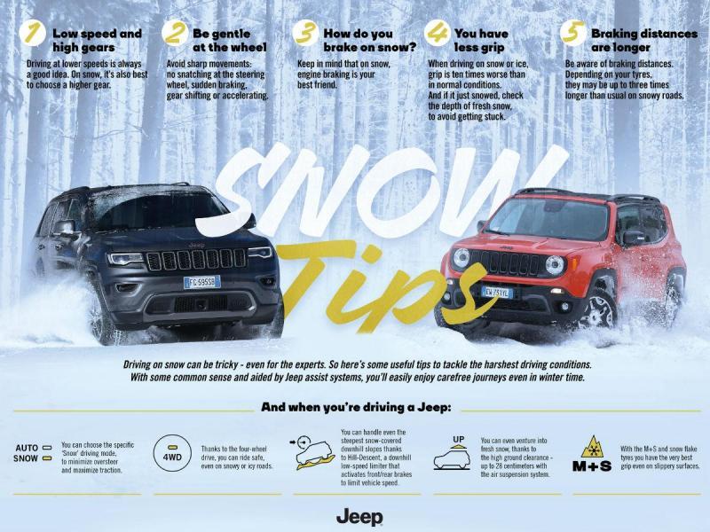 Dicas da Jeep para a condução