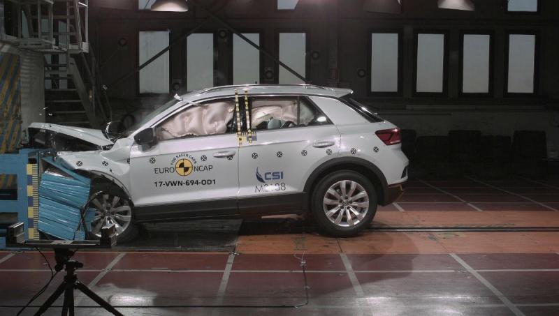 VW T-Roc nos testes do Euro NCAP