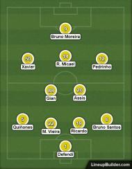 V. Guimarães-P. Ferreira (equipas prováveis)
