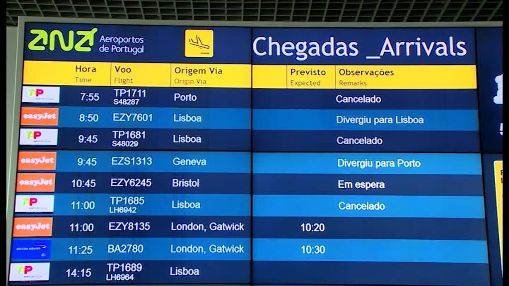 Vento forte causou sérios problemas no aeroporto da Madeira
