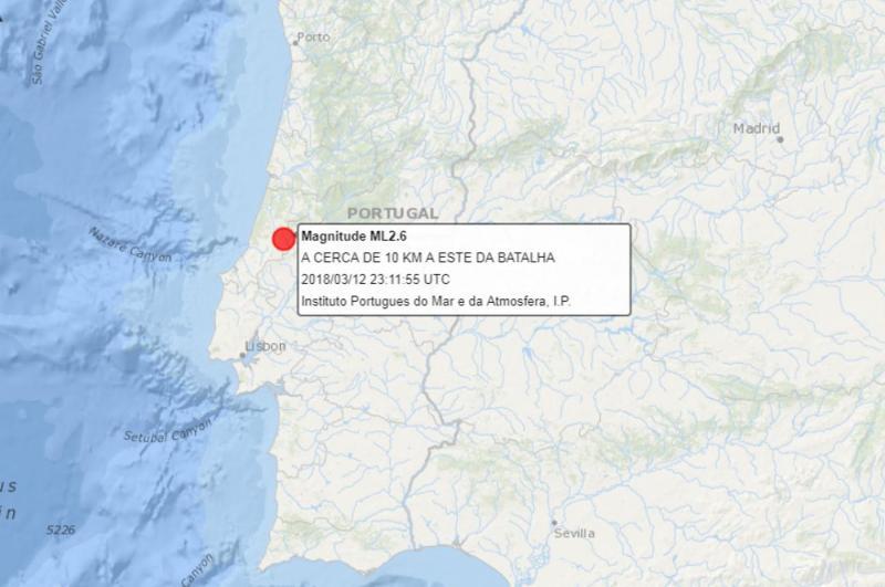 Mapa sismo Batalha