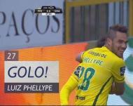Luiz Phellype