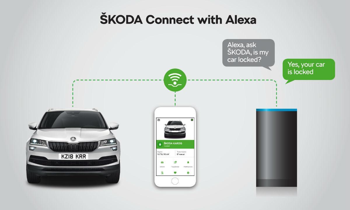Skoda Connect e Alexa