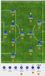 Onze do FC Porto na 1ª jornada, frente ao Estoril (4-0)