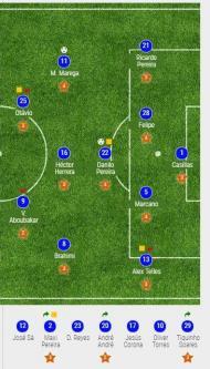 Onze do FC Porto na 6ª jornada, em Vila do Conde (1-2)