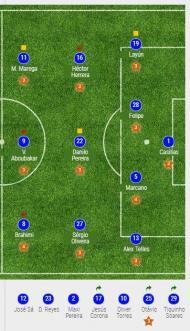 Onze do FC Porto em Alvalade, na 8ª jornada (0-0)