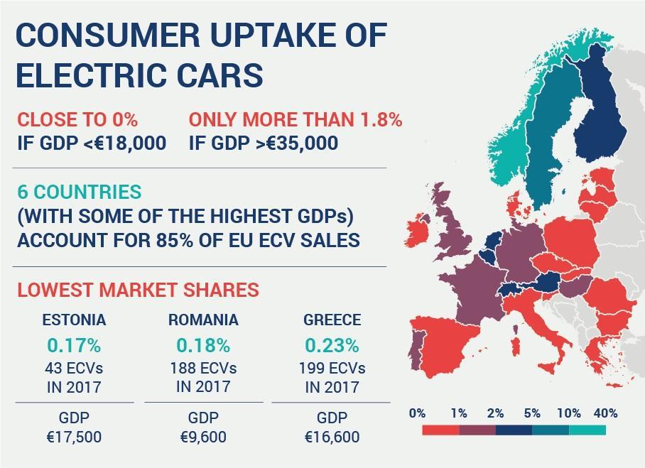 Adesão dos consumidores aos carros elétricos (Infografia ACEA)