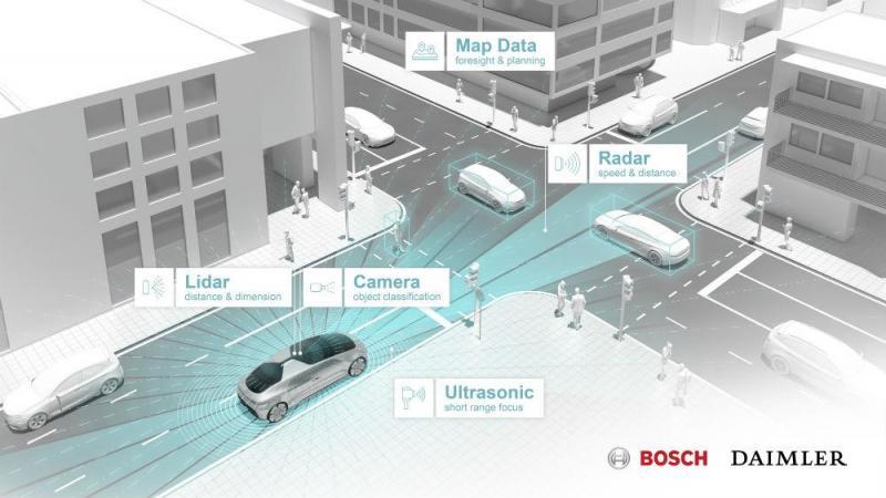 Bosch e Daimler