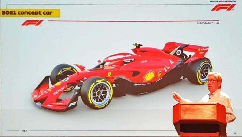 Fórmula 1 de 2021