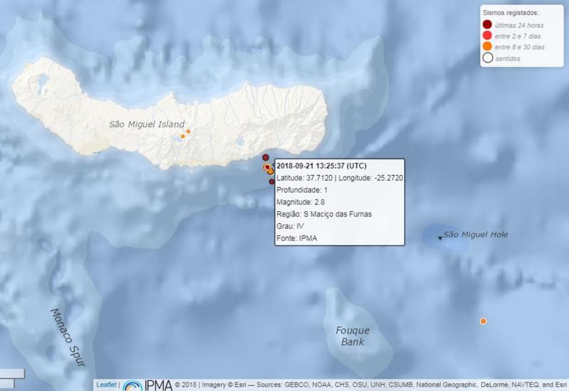Sismo S. Miguel - Açores