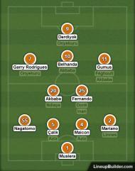 Equipa-tipo Galatasaray (análise)