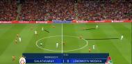 Análise Galatasaray