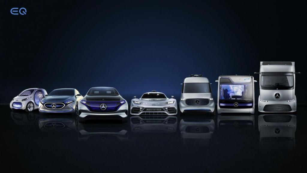 A frota Mercedes EQ