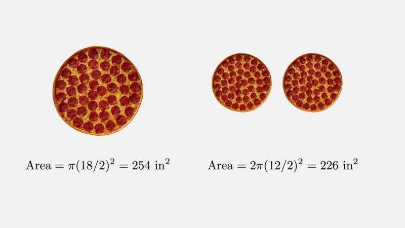 A equação partilhada por Fermat's Library, que está a deixar os utilizadores do Twitter intrigados