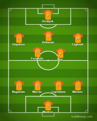 Galatasaray (análise)