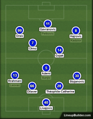 Onze-base do Dinamo Zagreb na Liga Europa