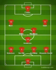 Liverpool (análise)