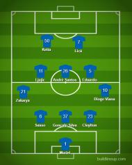 Onze provável do Belenenses para a receção ao Sporting