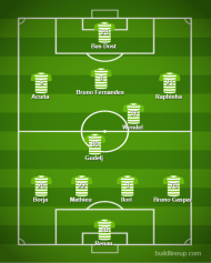 FC Porto-Sporting (onzes prováveis)