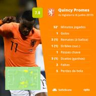 Quincy Promes (SofaScore)