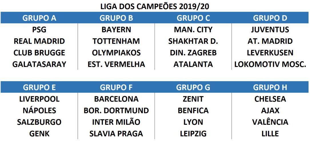 Liga dos campeoes da europa 2020