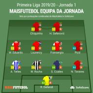 Equipa da jornada (Maisfutebol/SofaScore)