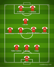 FC Porto-Santa Clara (onzes prováveis)