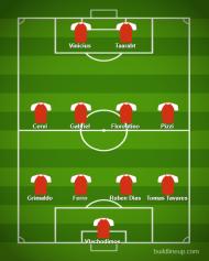 Tondela-Benfica: antevisão e onzes prováveis