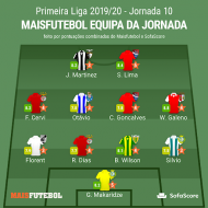 Equipa da 10.ª jornada da Liga (Maisfutebol/Sofascore)