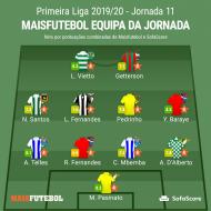 Equipa da 11.ª jornada da Liga (SofaScore)