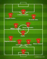 Sérvia-Portugal (7 de setembro)