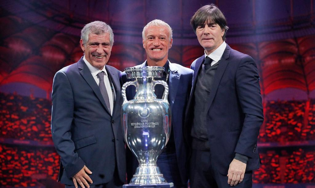 Sorteio Euro 2020