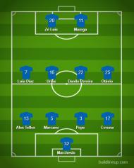 Onzes prováveis da 14.ª jornada da Liga
