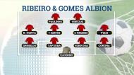 Primeira volta: os onzes de Pedro Ribeiro e Nuno Gomes