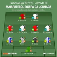 Equipa da Jornada 20 - Maisfutebol/Sofascore