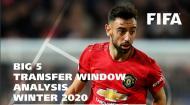 Mercado de Inverno 2020: o balanço da FIFA