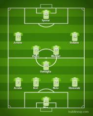 Sporting-Boavista (onzes prováveis)