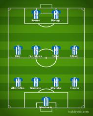 FC Porto-Portimonense (onzes prováveis)