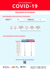 Relatório de situação da covid-19 em Portugal - 20 abril (Direção-Geral da Saúde)