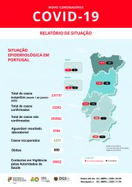 Covid-19 em Portugal: dados gerais da DGS até às 11 horas de 25 de abril