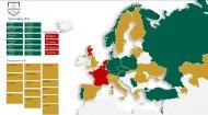 Balanço das Ligas Europeias (adaptado)