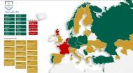 Ligas Europeias: ponto de situação