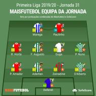 Equipa ideal da 31.ª jornada da I Liga
