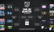 MLS: quadro dos quartos de final