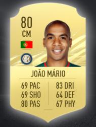13. João Mário, Sporting