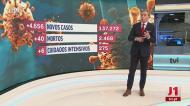 Portugal bate o recorde de mortes e novos casos de covid-19