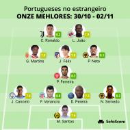 O onze de portugueses a jogar no estrangeiro